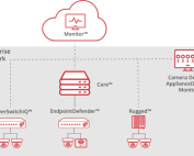 Razberi Technology by Comnet- Surveillance Systems